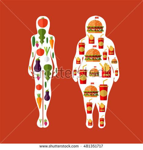 Essay on nutrition healthy eating habits and exercise